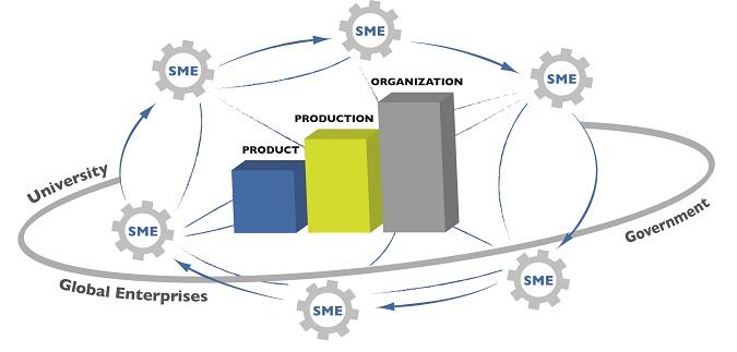 Smart Factory Syddansk Universitet