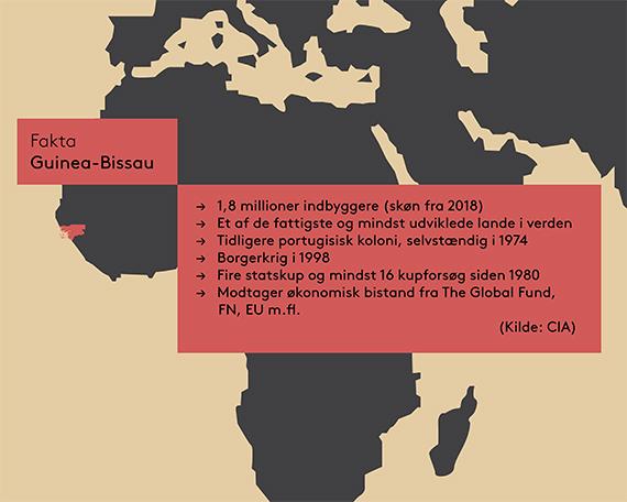 Kort med placering af og fakta om Guinea_Bissau