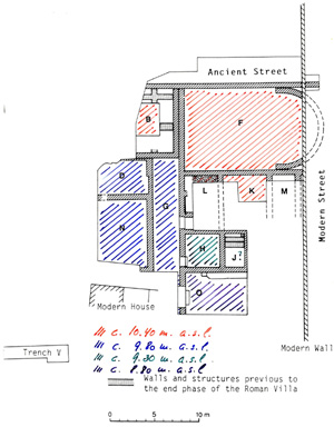 Plan of the excavated area 1990-1993.